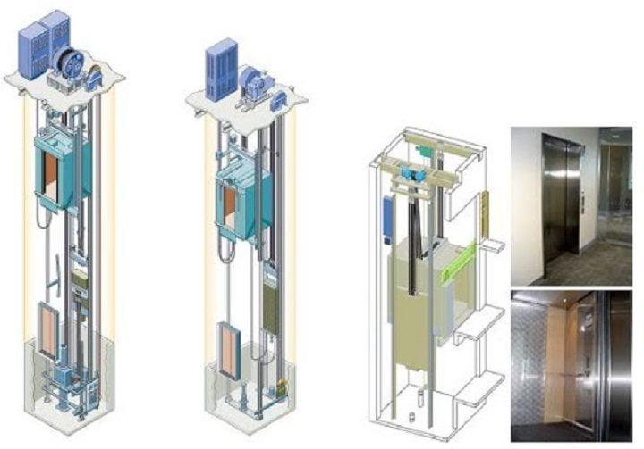 Cấu tạo của thang máy và nguyên lý hoạt động của thang máy